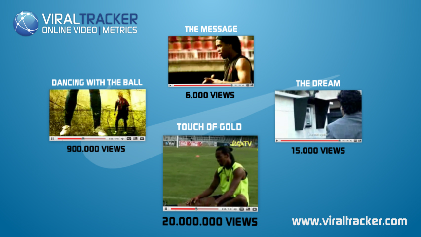 ViralTracker- Online Video Metrics