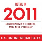 Predicting Online Retail Sales & Growth 2011