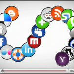 Videos Helping Social Media Marketing