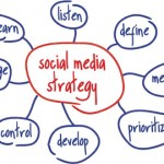 Analyzing Your Social Media Strategy