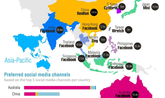 Stunning Social Media Stats From Asia-Pacific