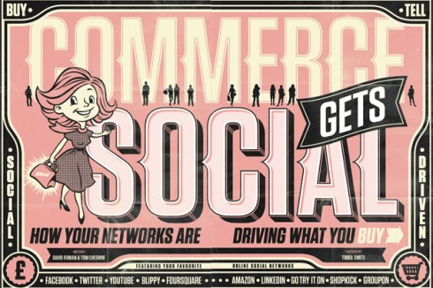 Commerce Gest Social