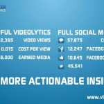 40 Smart Uses Of Social Video Metrics