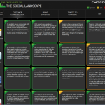 The 2012 CMO Guide Social Landscape Is Out