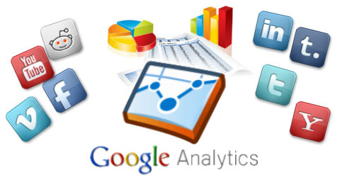 Social Media ROI? Yes, With Google Analytics!