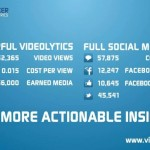 Why Videos Go Viral? Some Fun Insights!