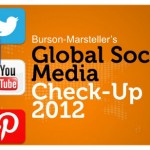 The Global Social Media Check Up 2012