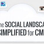 The Social Landscape Simplified For CMOs