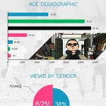 PSY Gangnam Style: The Anatomy Of A Super Viral Hit