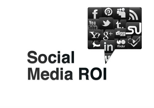 Social Media Advertising ROI