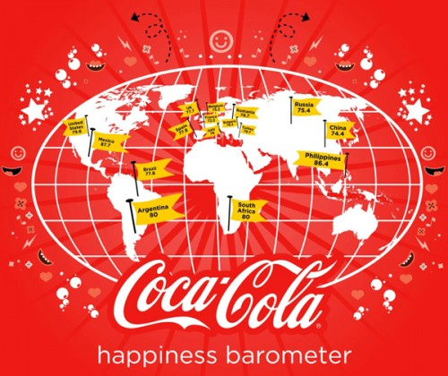 Why I Admire Coca-Cola For Its Brilliant Global Marketing?  Happiness