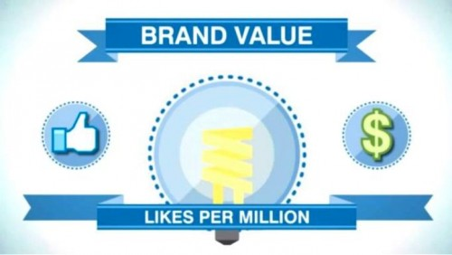 "What's A Facebook ""Like"" Really Worth? By Nick Hodson for ViralBlog.com"