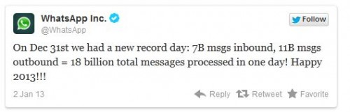 WhatsApp Enters 2013 With 18 Billion HNY Messages
