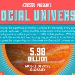 Jess3 Infographic: 2013 Geosocial Universe 3.0