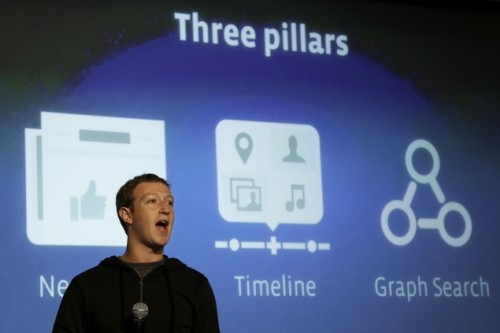 Facebook Graph Search Raises Privacy Concerns