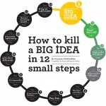 How To Kill A Big Idea In 12 Small Steps?