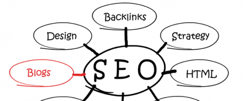 blogging-benefits for SEO -ViralBlog.com