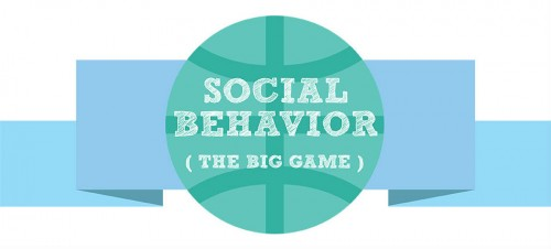 Social Media And Behavior Study