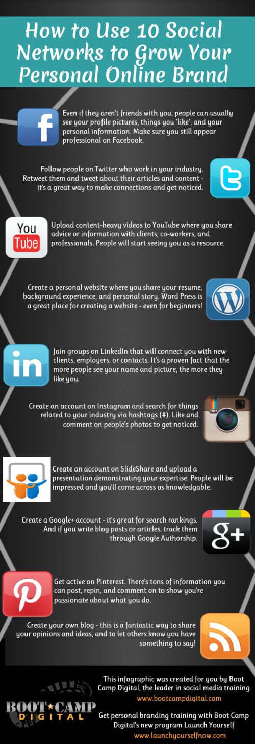 How 10 Social Sites Can Fuel The Brand Called You? (Infographic)