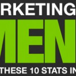 10 Useful Stats To Understand The Purchasing Behaviour Of Men