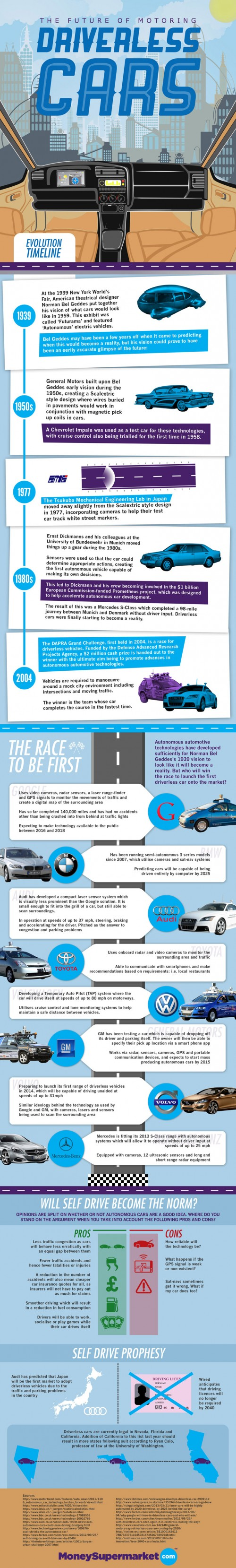 Infographic: Driverless Cars: Do You Bet On Google Or Mercedes-Benz?