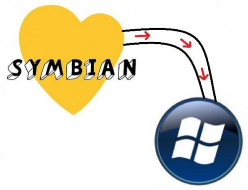 Symbian is Out! Now it's Android Vs iOS Vs Windows
