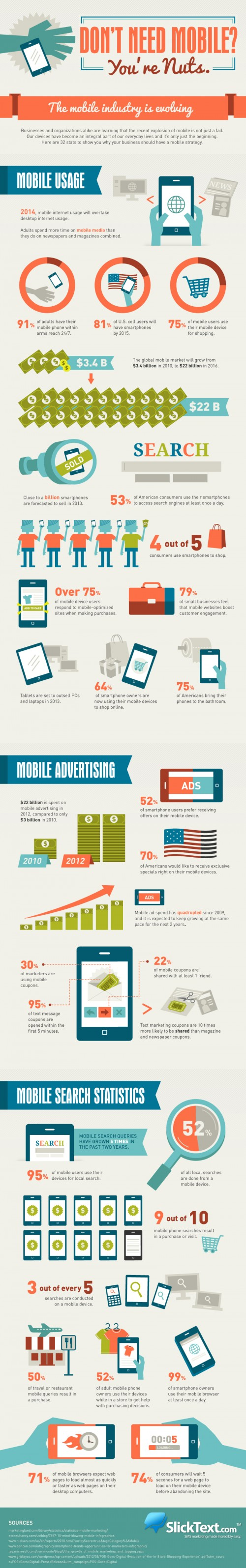 Mobile Marketing and mobile facts Infographic