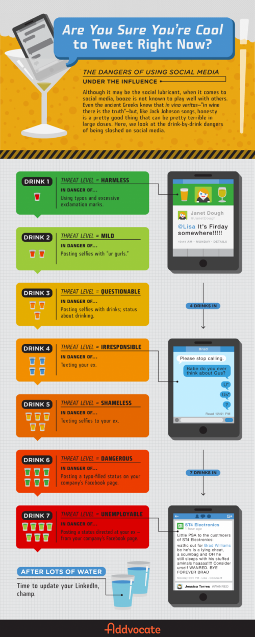 Addv DrunkSocialMedia 685x1712 500x1249 Dont Drink And Drive In Social Media (Infographic)
