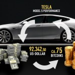 Tesla Accepts Bitcoin, Bitcoin Copycats Jousting For Position