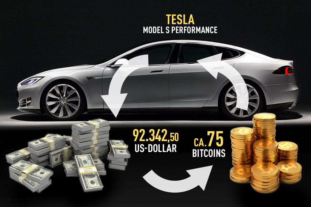 Tesla Accepts Bitcoin Bitcoin Copycats Jousting For Position
