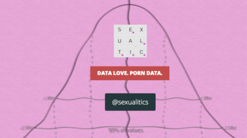 Porngram: Big Data for Big Love? By ViralBlog.com