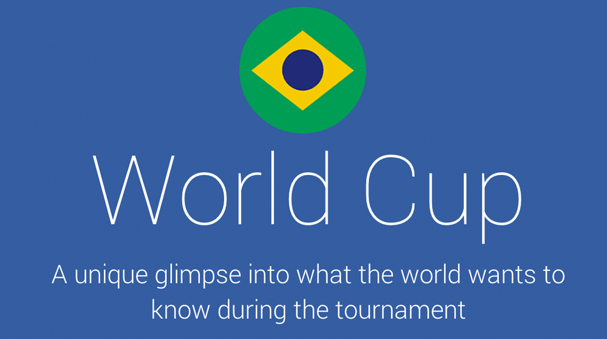 Google: 10 Trends World Cup Fans Really Care About