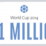A Look Into Facebook's Massive World Cup Insights